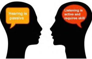 Aktivno poslušanje